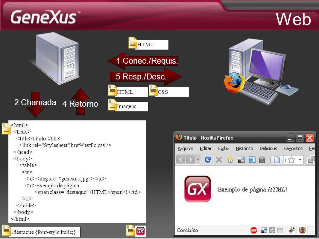 Web 2 Chamada 4 Retorno.destaque {font-style:italic;} Título Exemplo de página HTML ! HTML Imagens CSS 5 Resp./Desc. 1 Conec./Requis.