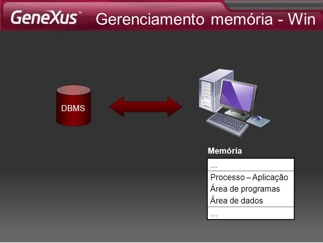 Gerenciamento memória - Win DBMS... Processo – Aplicação Área de programas Área de dados... Memória