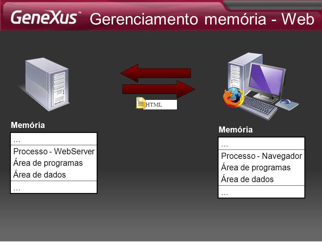 Gerenciamento memória - Web HTML... Processo - Navegador Área de programas Área de dados... Memória... Processo - WebServer Área de programas Área de