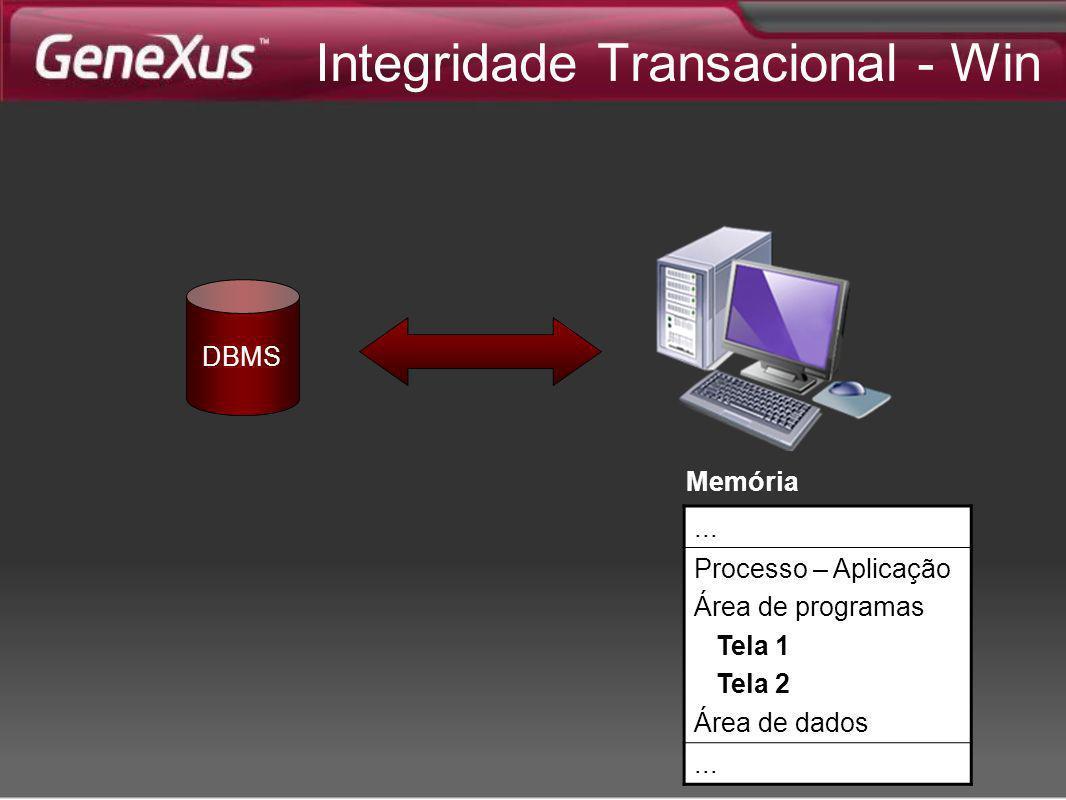 Integridade Transacional - Win DBMS... Processo – Aplicação Área de programas Tela 1 Tela 2 Área de dados... Memória