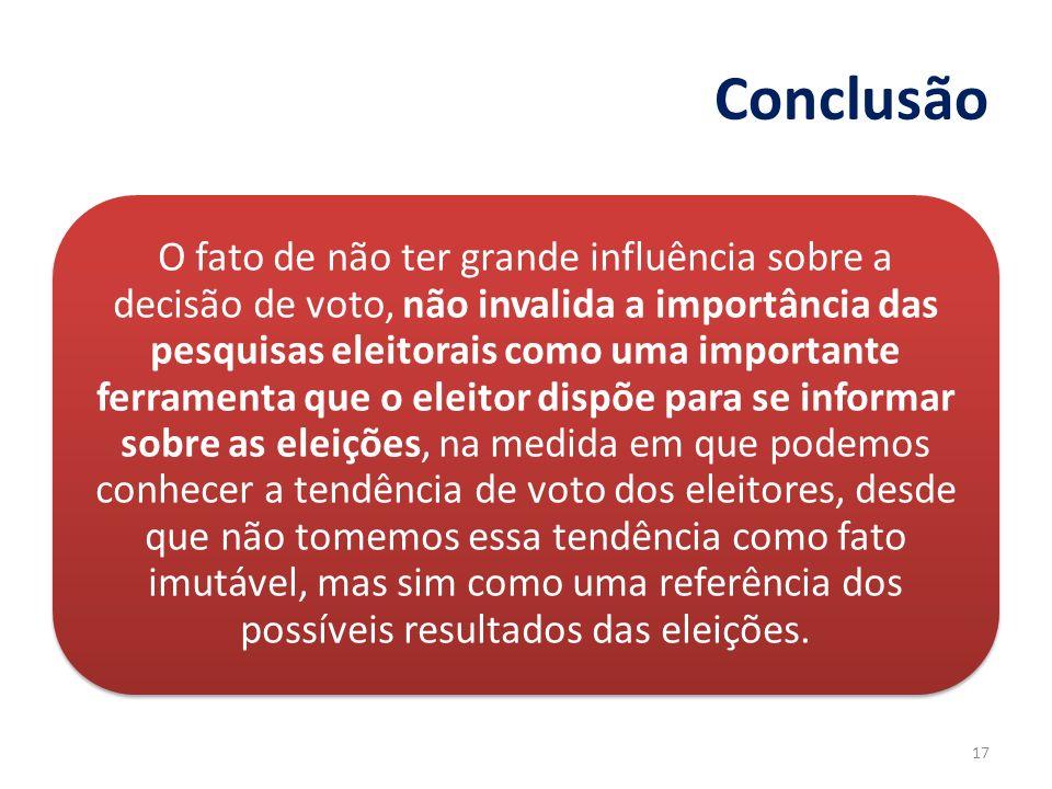 Conclusão O fato de não ter grande influência sobre a decisão de voto, não invalida a importância das pesquisas eleitorais como uma importante ferrame