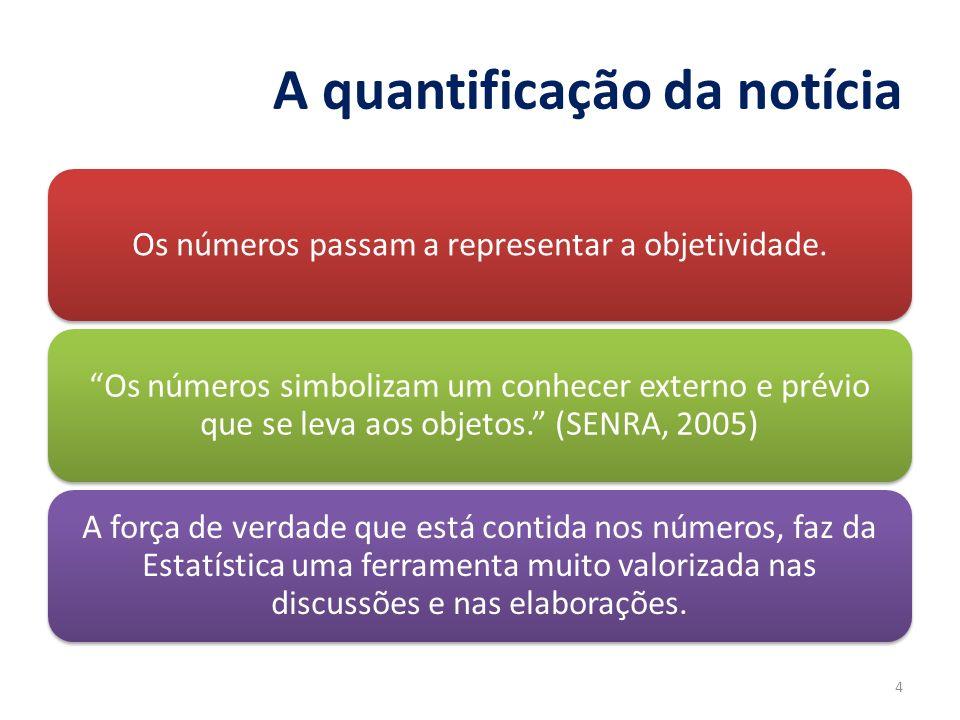 A quantificação da notícia Os números passam a representar a objetividade. Os números simbolizam um conhecer externo e prévio que se leva aos objetos.
