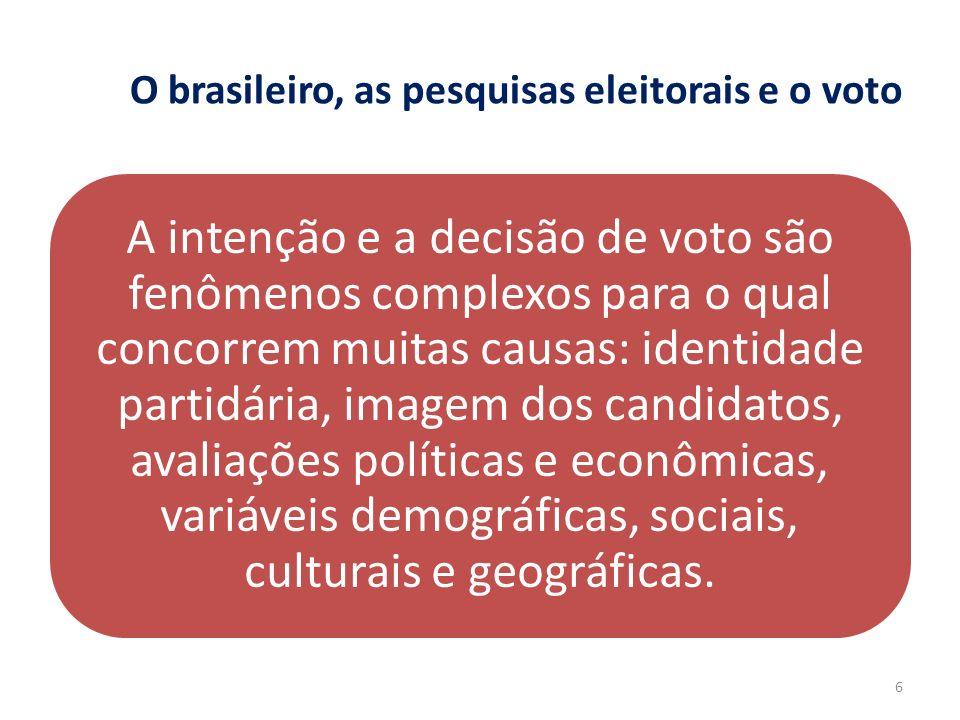 O brasileiro, as pesquisas eleitorais e o voto A intenção e a decisão de voto são fenômenos complexos para o qual concorrem muitas causas: identidade