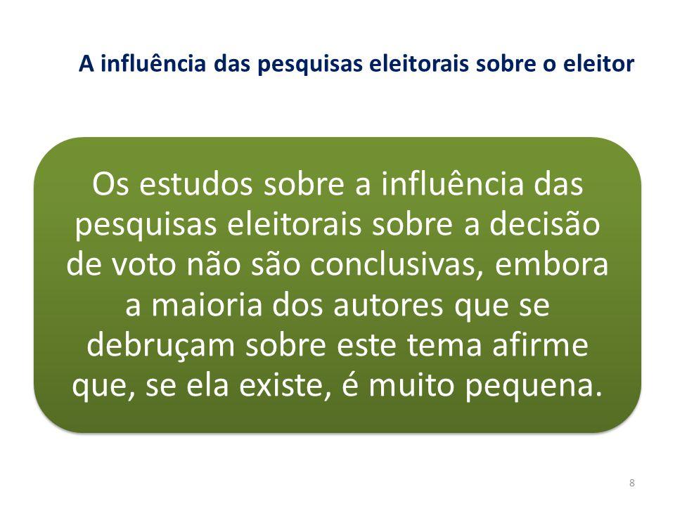 A influência das pesquisas eleitorais sobre o eleitor Os estudos sobre a influência das pesquisas eleitorais sobre a decisão de voto não são conclusiv