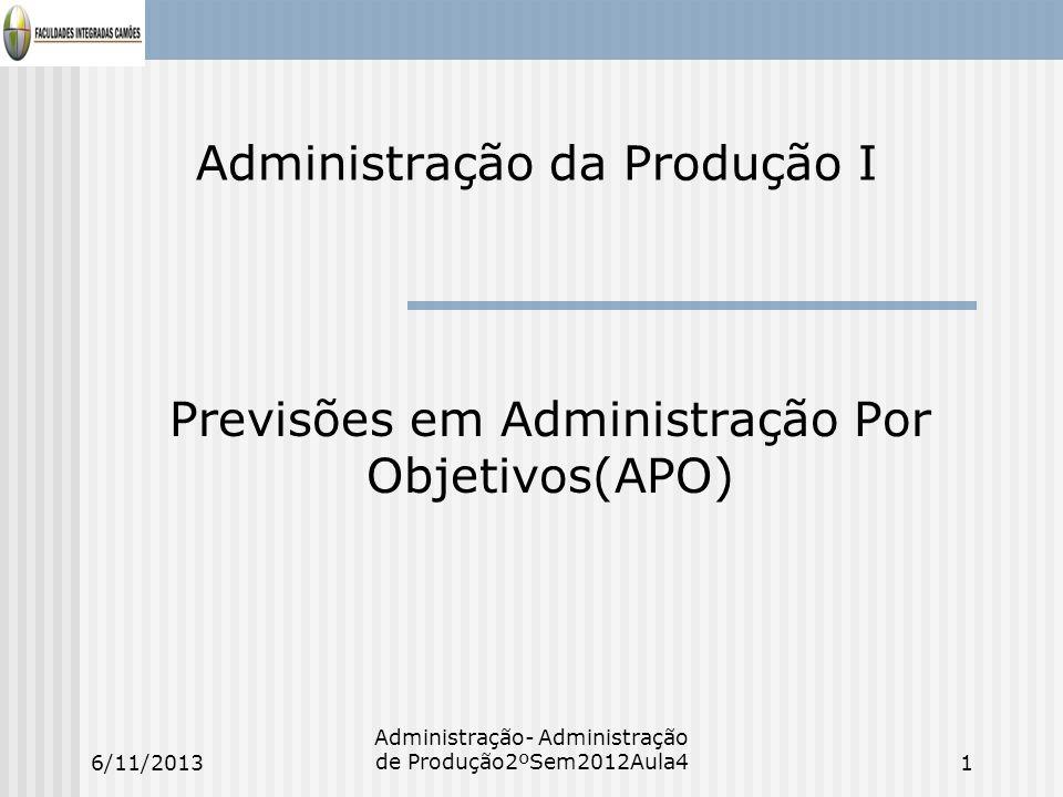 Administração da Produção I Previsões em Administração Por Objetivos(APO) 6/11/20131 Administração- Administração de Produção2ºSem2012Aula4