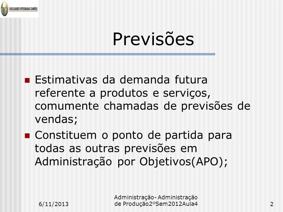 Razões para previsões: exemplos Longo prazo: Planejamento de novas instalações; Médio prazo: Planejamento da produção; Curto prazo: Planejamento da força de trabalho; 6/11/20133 Administração- Administração de Produção2ºSem2012Aula4