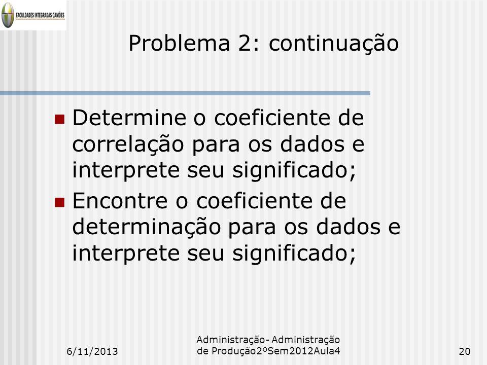 Problema 2: continuação Determine o coeficiente de correlação para os dados e interprete seu significado; Encontre o coeficiente de determinação para