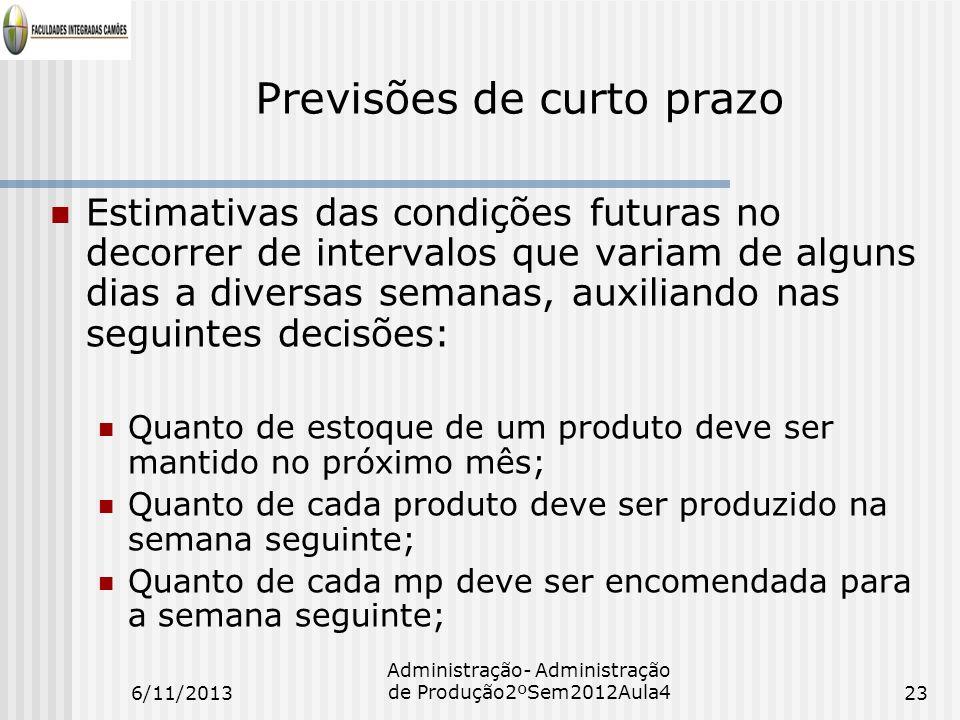 Previsões de curto prazo Estimativas das condições futuras no decorrer de intervalos que variam de alguns dias a diversas semanas, auxiliando nas segu
