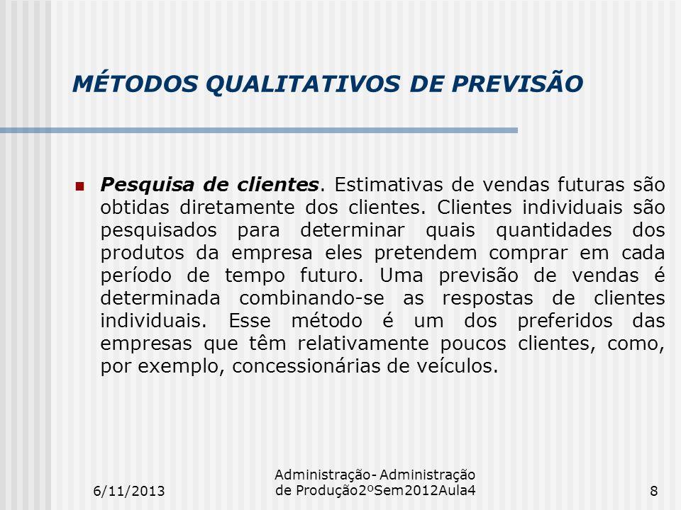 6/11/201319 Administração- Administração de Produção2ºSem2012Aula4