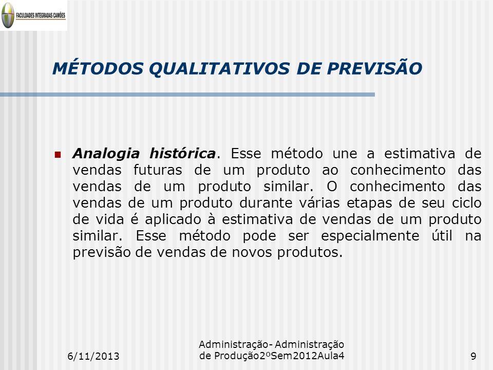 MÉTODOS QUALITATIVOS DE PREVISÃO Pesquisa de mercado.