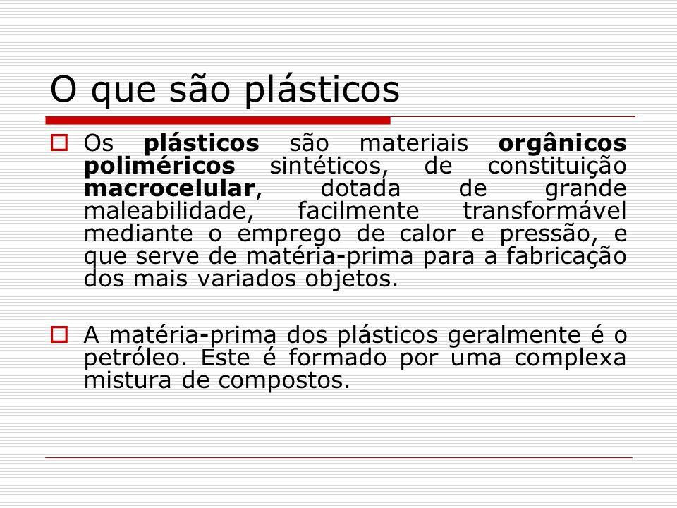 O que são plásticos Os plásticos são materiais orgânicos poliméricos sintéticos, de constituição macrocelular, dotada de grande maleabilidade, facilme