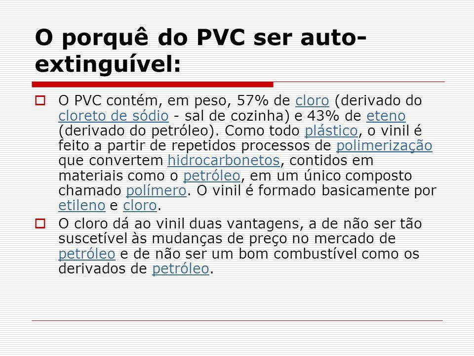 O porquê do PVC ser auto- extinguível: O PVC contém, em peso, 57% de cloro (derivado do cloreto de sódio - sal de cozinha) e 43% de eteno (derivado do