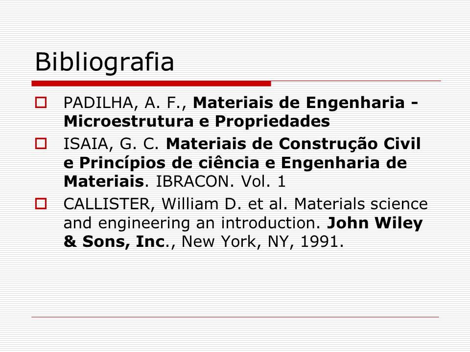 Bibliografia PADILHA, A. F., Materiais de Engenharia - Microestrutura e Propriedades ISAIA, G. C. Materiais de Construção Civil e Princípios de ciênci