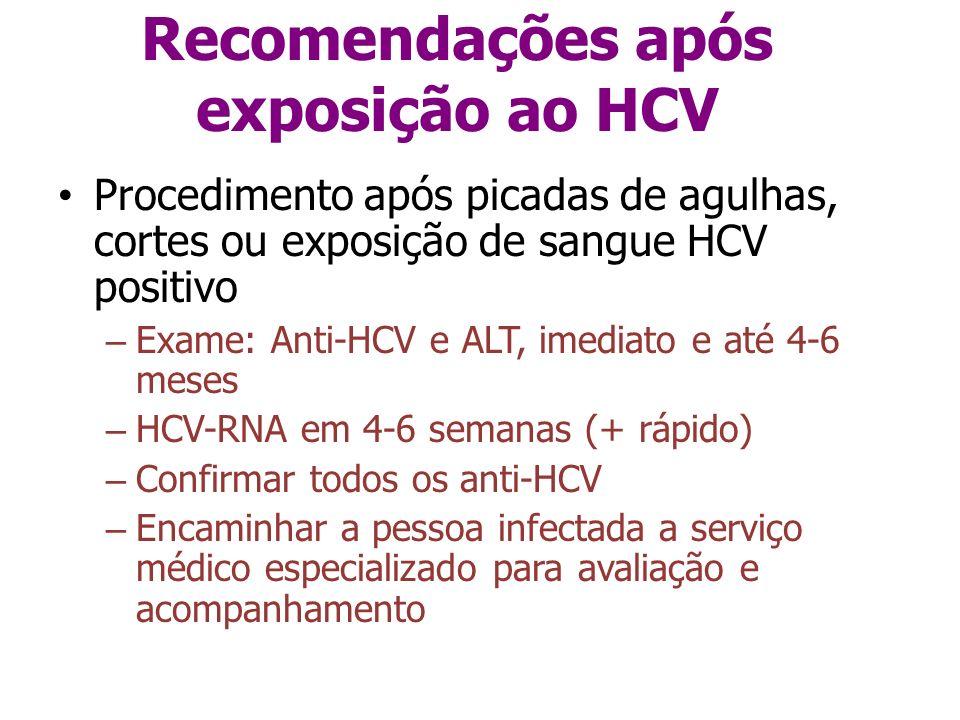 Procedimento após picadas de agulhas, cortes ou exposição de sangue HCV positivo – Exame: Anti-HCV e ALT, imediato e até 4-6 meses – HCV-RNA em 4-6 se