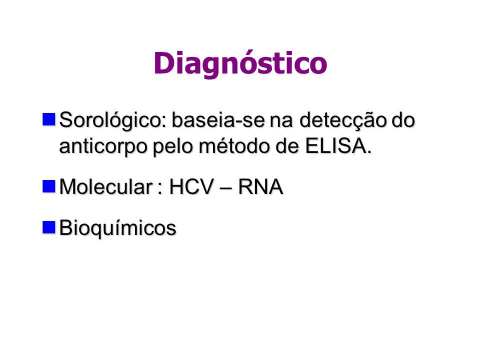Diagnóstico Sorológico: baseia-se na detecção do anticorpo pelo método de ELISA. Sorológico: baseia-se na detecção do anticorpo pelo método de ELISA.