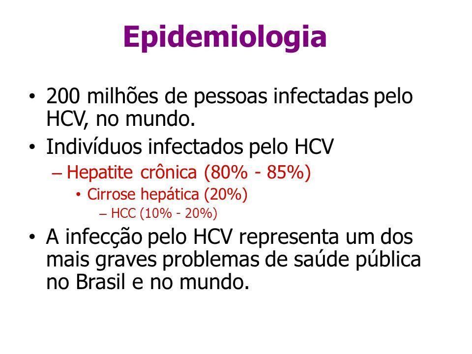 200 milhões de pessoas infectadas pelo HCV, no mundo. Indivíduos infectados pelo HCV – Hepatite crônica (80% - 85%) Cirrose hepática (20%) – HCC (10%