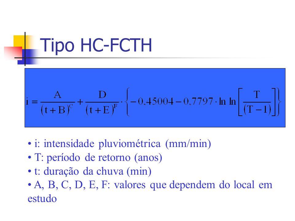 Tipo HC-FCTH i: intensidade pluviométrica (mm/min) T: período de retorno (anos) t: duração da chuva (min) A, B, C, D, E, F: valores que dependem do lo