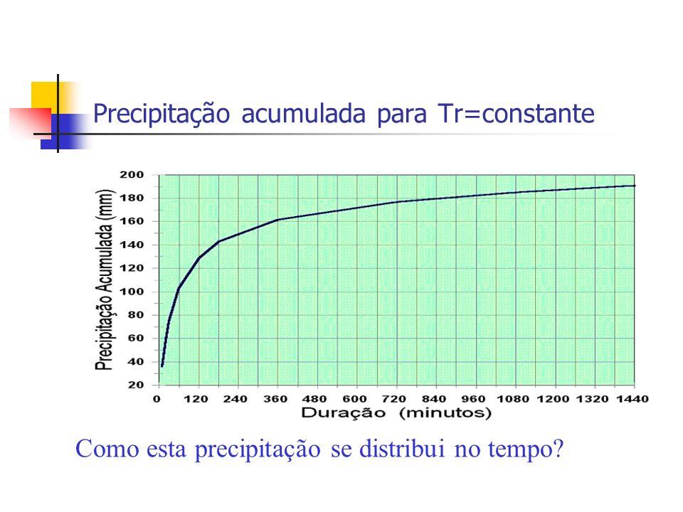 Precipitação acumulada para Tr=constante Como esta precipitação se distribui no tempo?