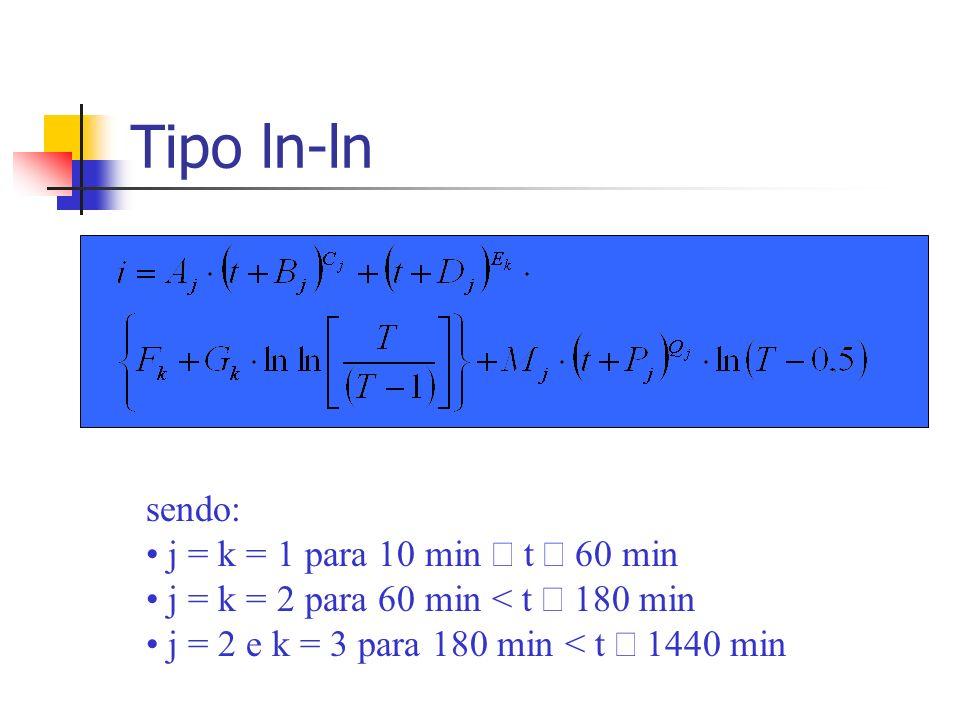 Tipo ln-ln i: intensidade pluviométrica (mm/min) T: período de retorno (anos) t: duração da chuva (min) A, B, C, D, E, F, G, M, P, Q: valores que dependem da duração da chuva e do local em estudo