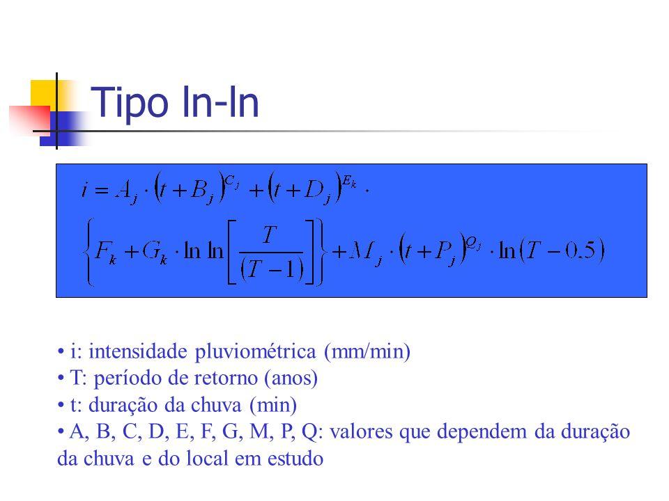 Tipo ln-ln i: intensidade pluviométrica (mm/min) T: período de retorno (anos) t: duração da chuva (min) A, B, C, D, E, F, G, M, P, Q: valores que depe
