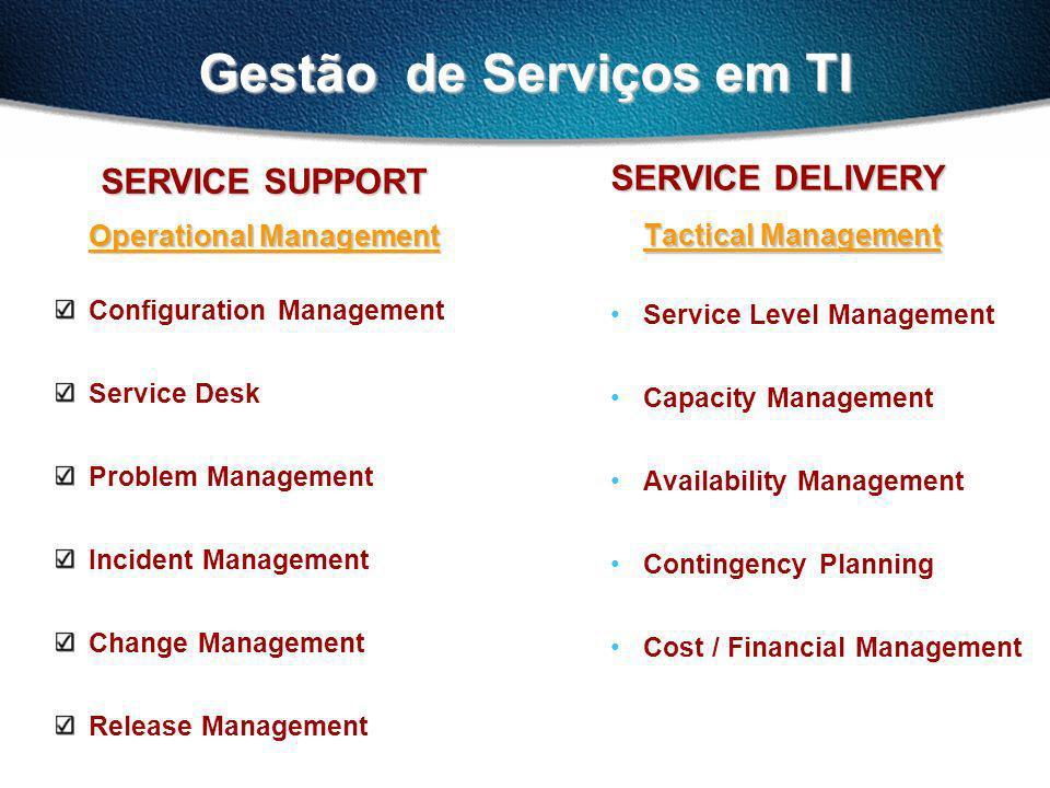 Gestão de Serviços em TI Availability Management (Gerenciamento de Disponibilidade) : Responsabilidades: Determinar a disponibilidade necessária para o negócio; Prever e planejar os níveis de disponibilidade; Otimizar a disponibilidade através de monitoração e reports; Produzir o plano de Disponibilidade com ações de longo prazo para melhorar gradativamente a disponibilidade; Garantir que o SLA está sendo atingido; Gerenciar o Service Outage Analysis (SOA) (Análise das interrupções); Produzir e manter: Component Failure Impact Analysis (CFIA) (Análise de impacto); Fault Tree Analysis (FTA) (árvore de análise de falhas);
