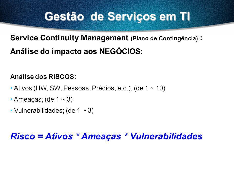 Gestão de Serviços em TI Service Continuity Management (Plano de Contingência) : Análise do impacto aos NEGÓCIOS: Análise dos RISCOS: Ativos (HW, SW, Pessoas, Prédios, etc.); (de 1 ~ 10) Ameaças; (de 1 ~ 3) Vulnerabilidades; (de 1 ~ 3) Risco = Ativos * Ameaças * Vulnerabilidades