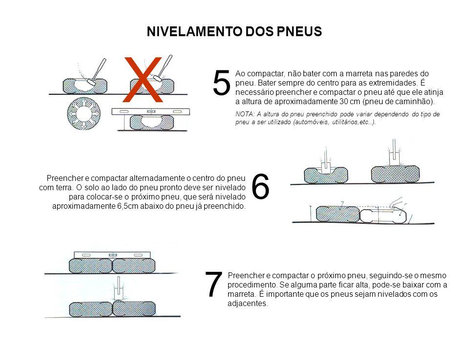 Fazer a terraplanagem deixando a terra em volta do módulo u, para que seja utilizada para o preenchimento dos pneus e depois nos taludes de regularização.