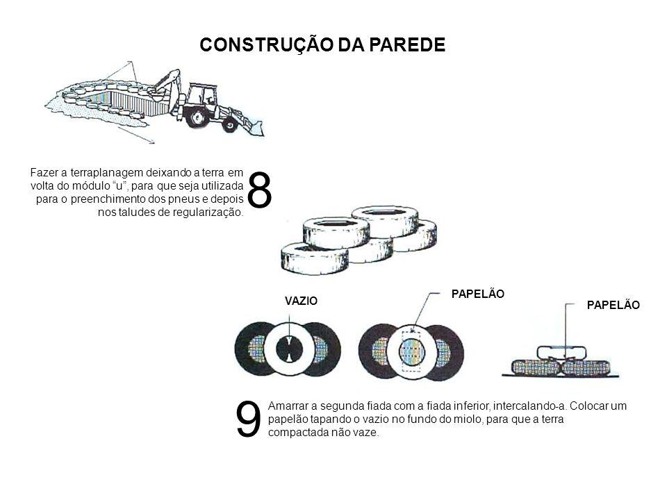 Caso necessite-se meio pneu, será necessário usar um bloco de madeira impermeabilizado, embrulhado em plástico preto.