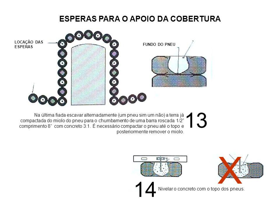 ESPERAS PARA O APOIO DA COBERTURA BORDA DO PLÁSTICO 16 15 Com o concreto seco, aplicar duas camadas de plástico preto sobre o topo da parede.