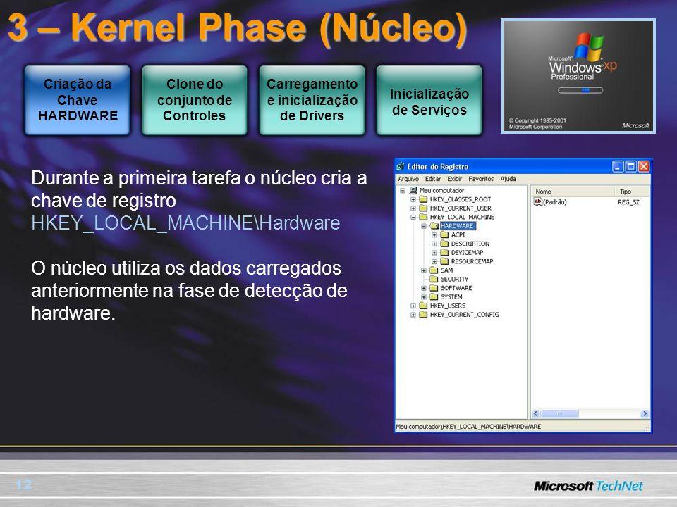 12 3 – Kernel Phase (Núcleo) Criação da Chave HARDWARE Clone do conjunto de Controles Carregamento e inicialização de Drivers Inicialização de Serviço