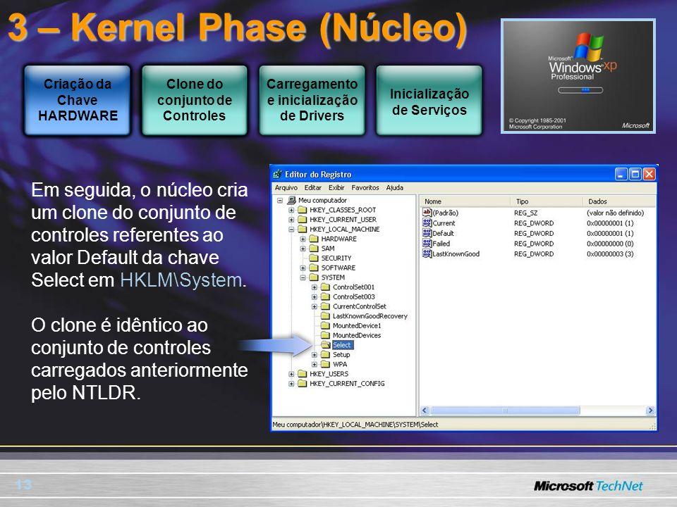 13 3 – Kernel Phase (Núcleo) Criação da Chave HARDWARE Clone do conjunto de Controles Carregamento e inicialização de Drivers Inicialização de Serviço
