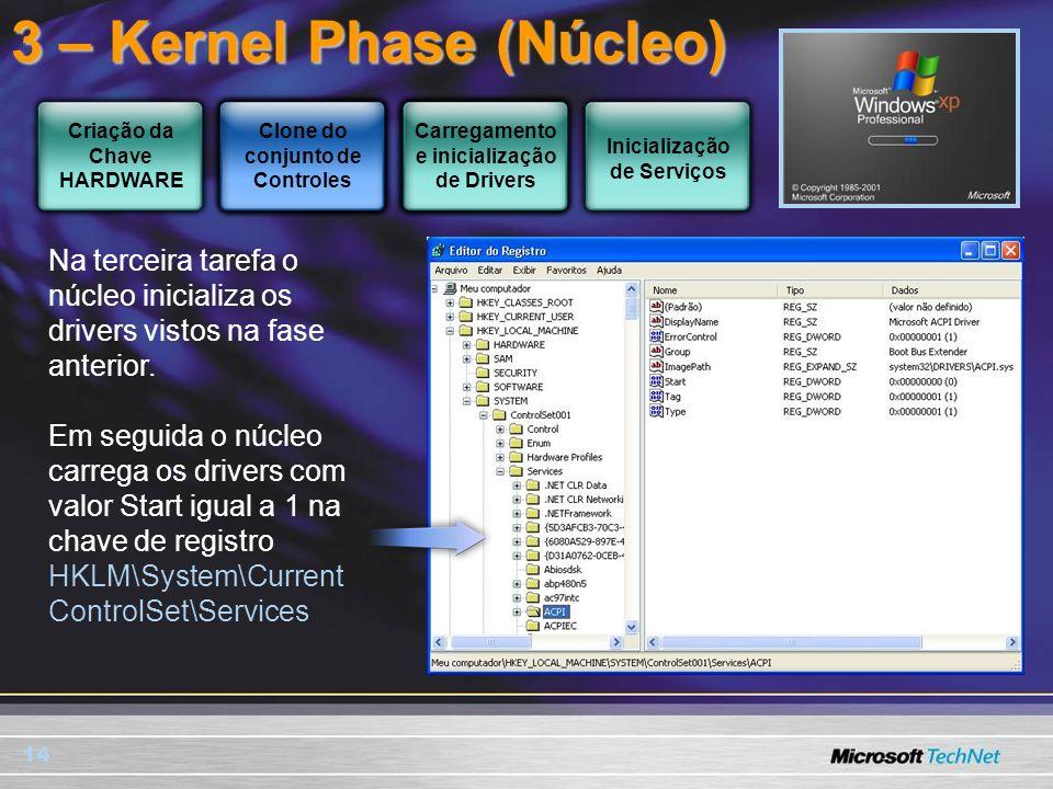 14 3 – Kernel Phase (Núcleo) Criação da Chave HARDWARE Clone do conjunto de Controles Carregamento e inicialização de Drivers Inicialização de Serviço