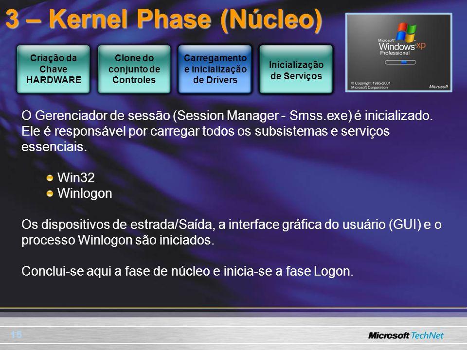 15 3 – Kernel Phase (Núcleo) Criação da Chave HARDWARE Clone do conjunto de Controles Carregamento e inicialização de Drivers Inicialização de Serviço