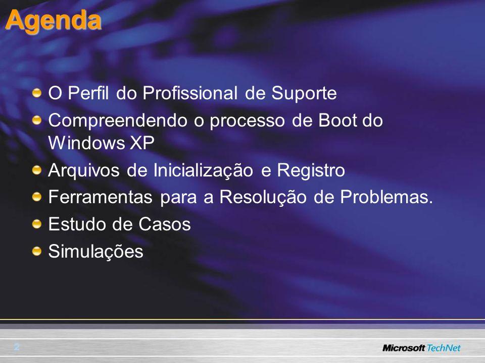 2Agenda O Perfil do Profissional de Suporte Compreendendo o processo de Boot do Windows XP Arquivos de Inicialização e Registro Ferramentas para a Res