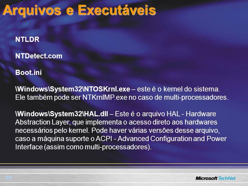 20 Arquivos e Executáveis NTLDR NTDetect.com Boot.ini \Windows\System32\NTOSKrnl.exe – este é o kernel do sistema. Ele também pode ser NTKrnlMP.exe no