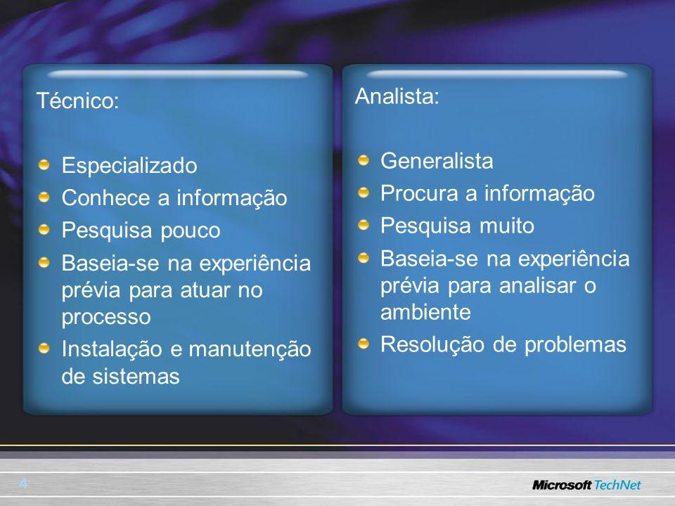 4 Técnico: Especializado Conhece a informação Pesquisa pouco Baseia-se na experiência prévia para atuar no processo Instalação e manutenção de sistema