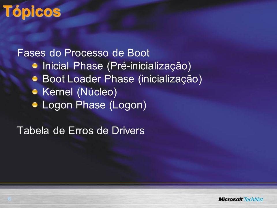 6Tópicos Fases do Processo de Boot Inicial Phase (Pré-inicialização) Boot Loader Phase (inicialização) Kernel (Núcleo) Logon Phase (Logon) Tabela de E