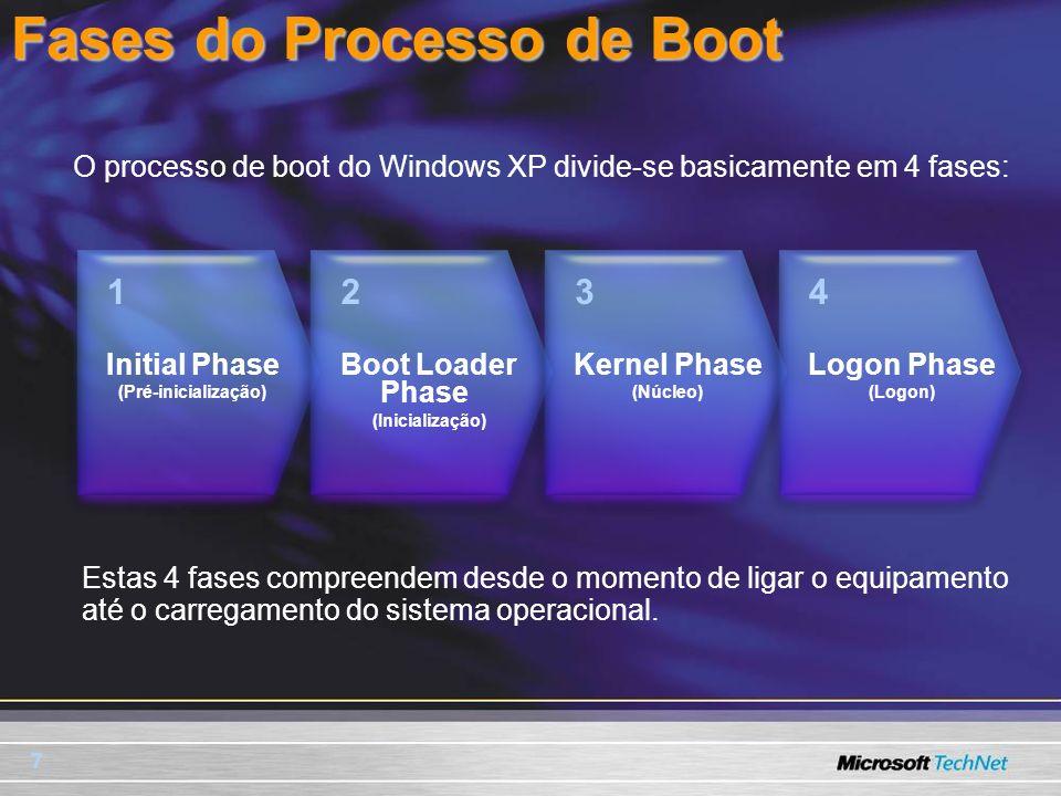 7 2341 Fases do Processo de Boot O processo de boot do Windows XP divide-se basicamente em 4 fases: Initial Phase (Pré-inicialização) Boot Loader Phas