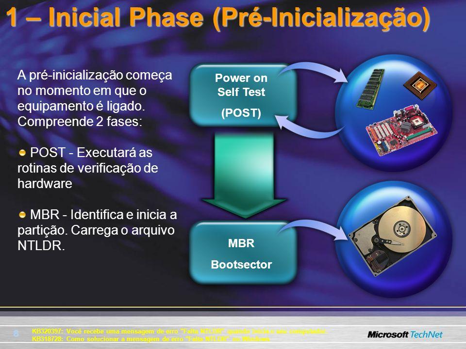 8 1 – Inicial Phase (Pré-Inicialização) A pré-inicialização começa no momento em que o equipamento é ligado. Compreende 2 fases: POST - Executará as r