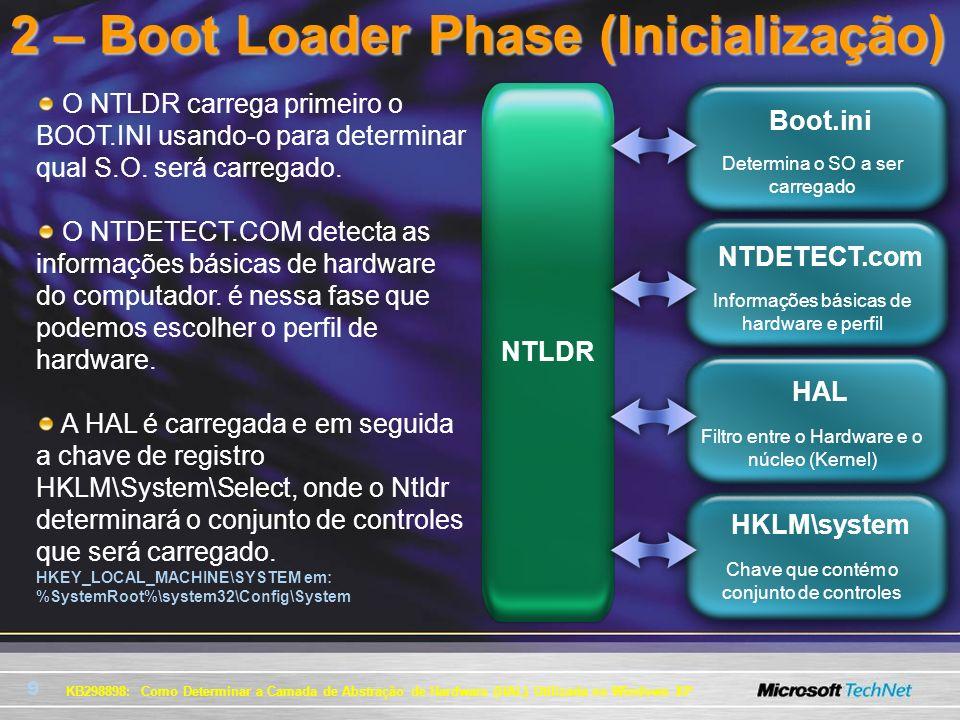 9 2 – Boot Loader Phase (Inicialização) O NTLDR carrega primeiro o BOOT.INI usando-o para determinar qual S.O. será carregado. O NTDETECT.COM detecta