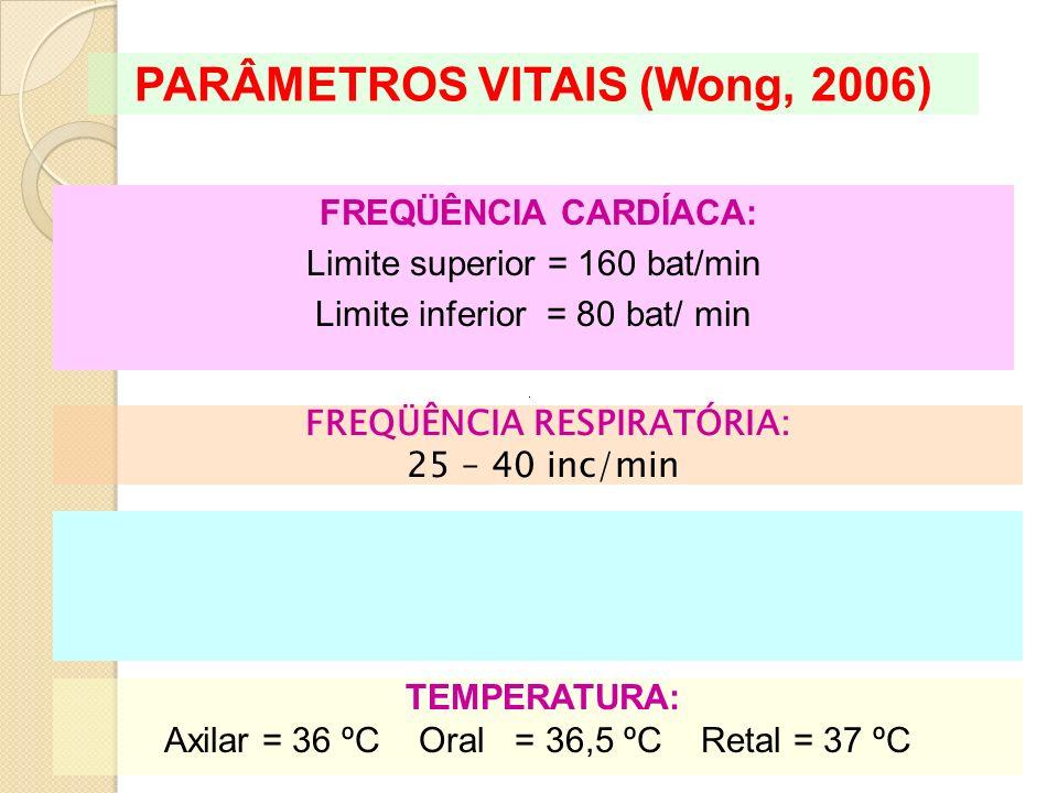 FREQÜÊNCIA RESPIRATÓRIA: 25 – 40 inc/min FREQÜÊNCIA CARDÍACA: Limite superior = 160 bat/min Limite inferior = 80 bat/ min PARÂMETROS VITAIS (Wong, 200