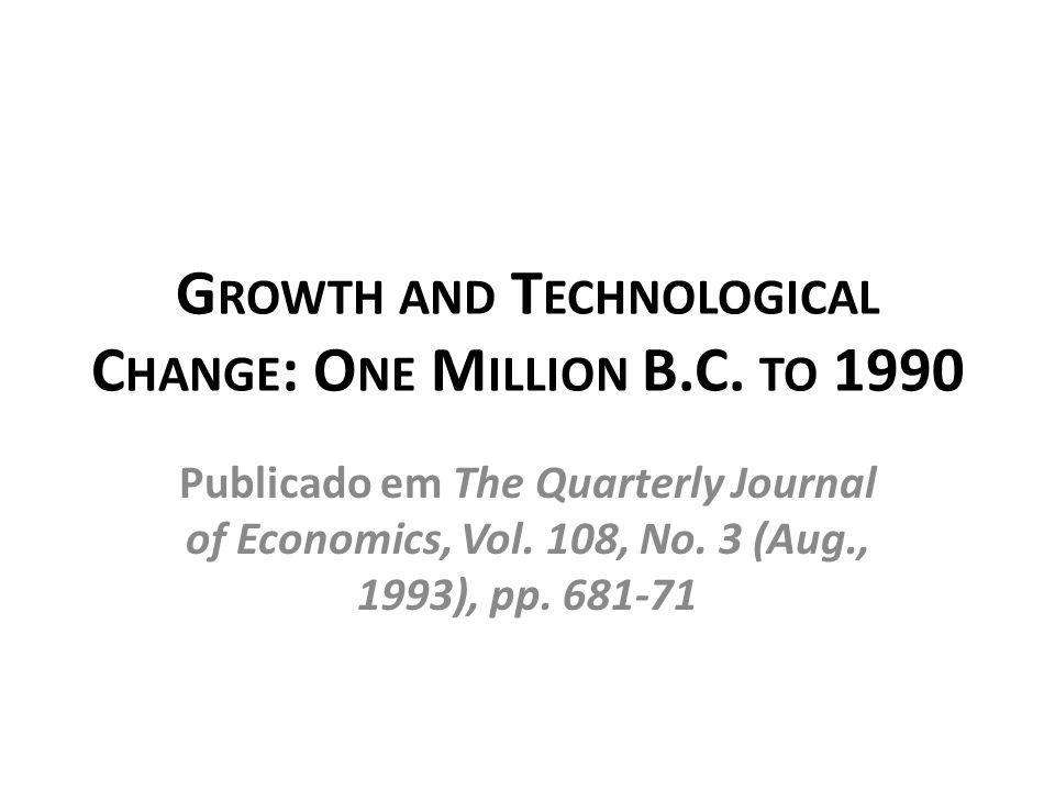 B.Produtividade de Pesquisa como função no Nível Tecnológico.