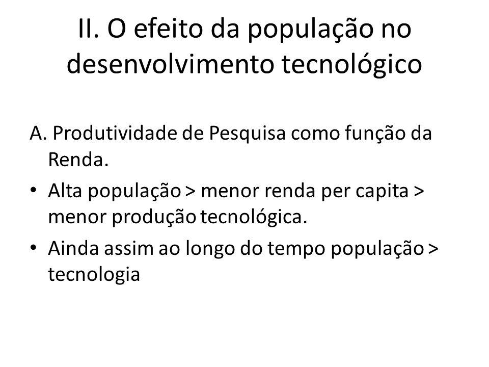 II. O efeito da população no desenvolvimento tecnológico A.