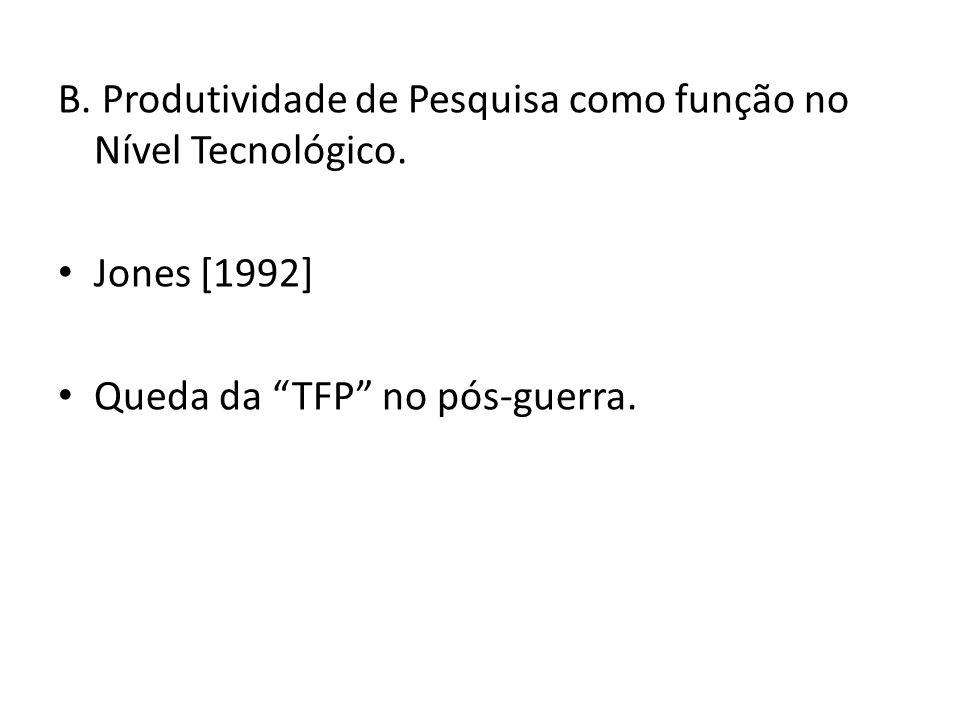 B. Produtividade de Pesquisa como função no Nível Tecnológico.