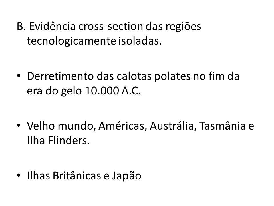 B.Evidência cross-section das regiões tecnologicamente isoladas.