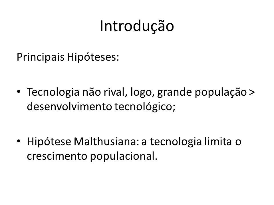 Introdução Principais Hipóteses: Tecnologia não rival, logo, grande população > desenvolvimento tecnológico; Hipótese Malthusiana: a tecnologia limita o crescimento populacional.