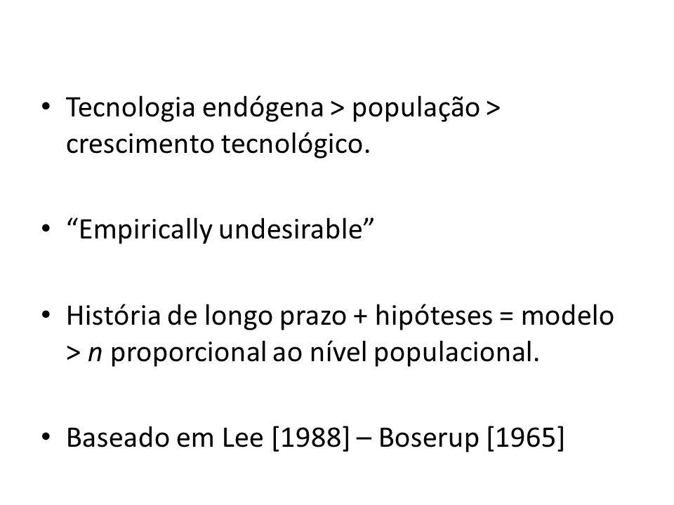 Tecnologia endógena > população > crescimento tecnológico.