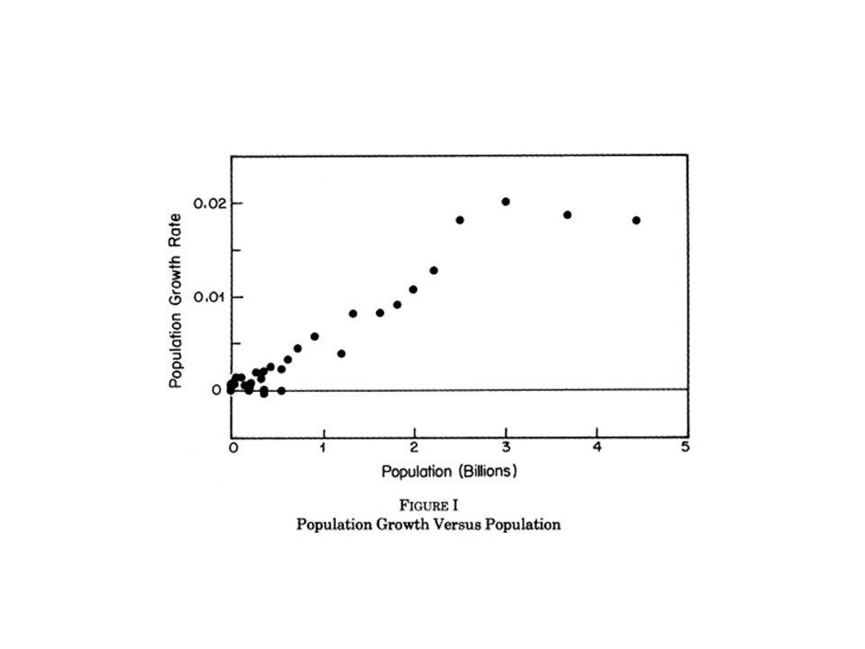 Se a população se ajusta à renda com velocidade finita, então a renda vai subir gradualmente ao longo do tempo.
