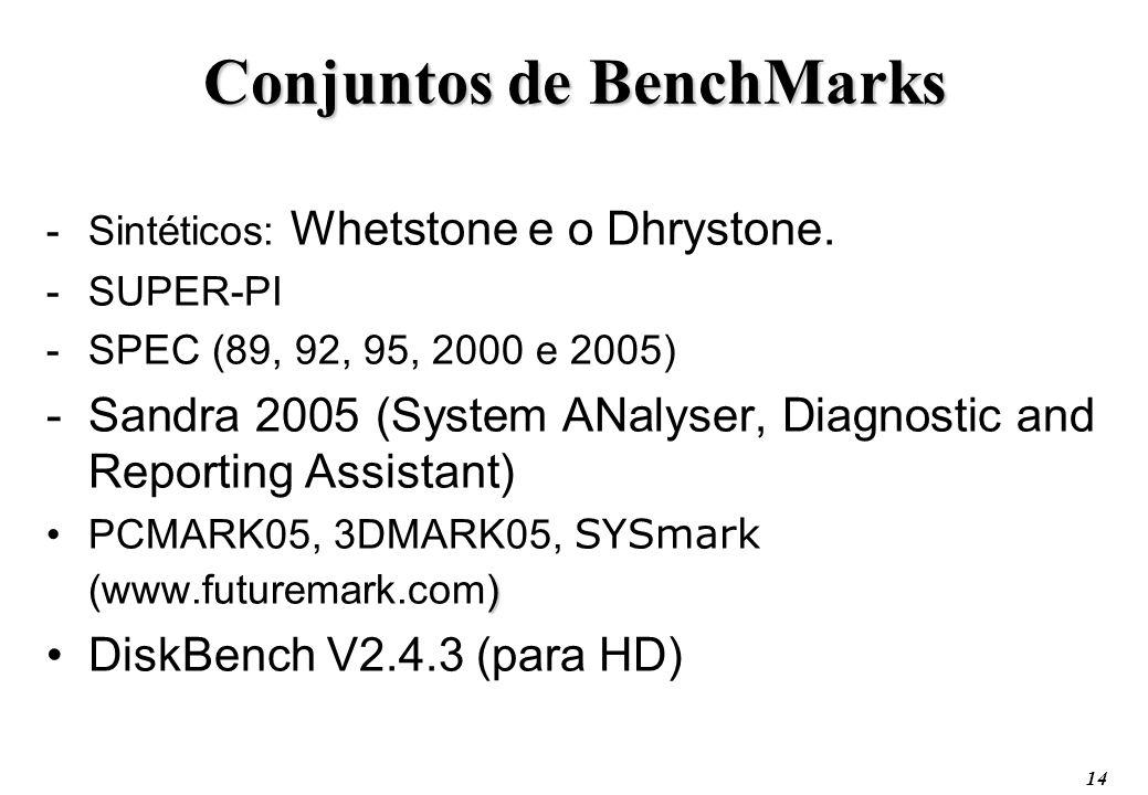 14 Conjuntos de BenchMarks -Sintéticos: Whetstone e o Dhrystone. -SUPER-PI -SPEC (89, 92, 95, 2000 e 2005) -Sandra 2005 (System ANalyser, Diagnostic a