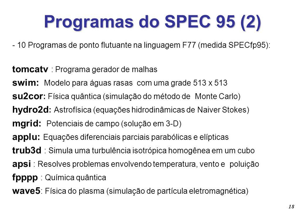 18 Programas do SPEC 95 (2) - 10 Programas de ponto flutuante na linguagem F77 (medida SPECfp95): tomcatv : Programa gerador de malhas swim: Modelo pa